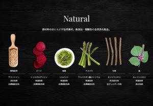 基礎化粧品「クルクル」~KURUKURU~肌美学からうまれた天然成分・化学成分無添加・弱酸性の健康派